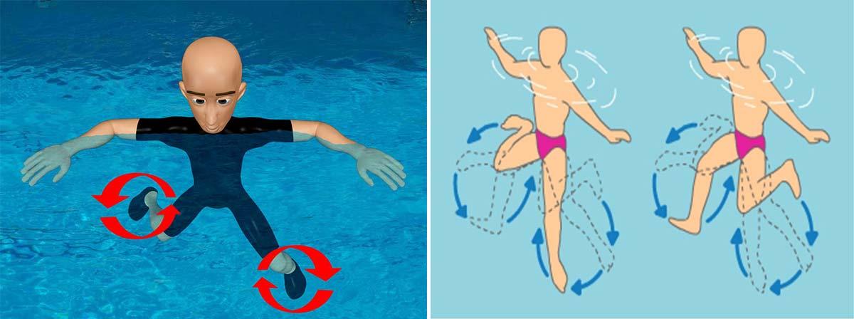 Kỹ thuật tập đứng dưới nước